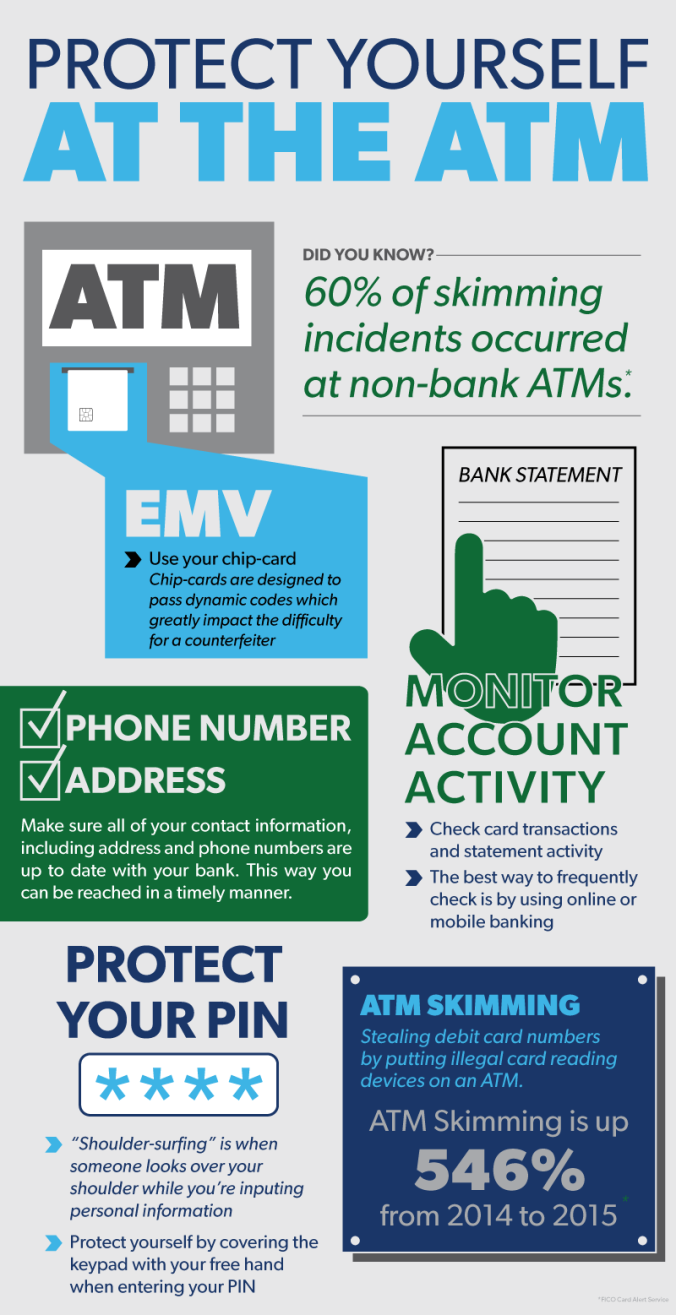 016-06_90785_ATMProtectionInfographic-CBC