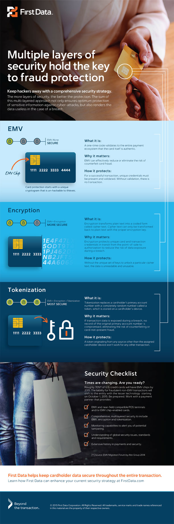 14-04110_FDAT_IG_EMV-Tokenization-Security-Infographic-final