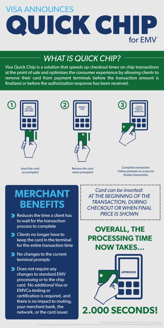 Infographic-QuickChip-CBC